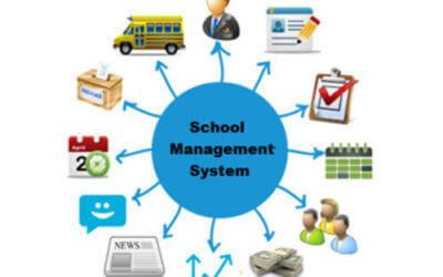 How to Create a School Management System Website in WordPress