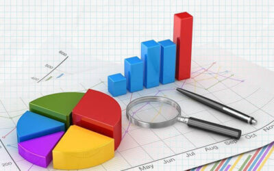 Financial Modeling: Link the Three Financial Statements in Excel