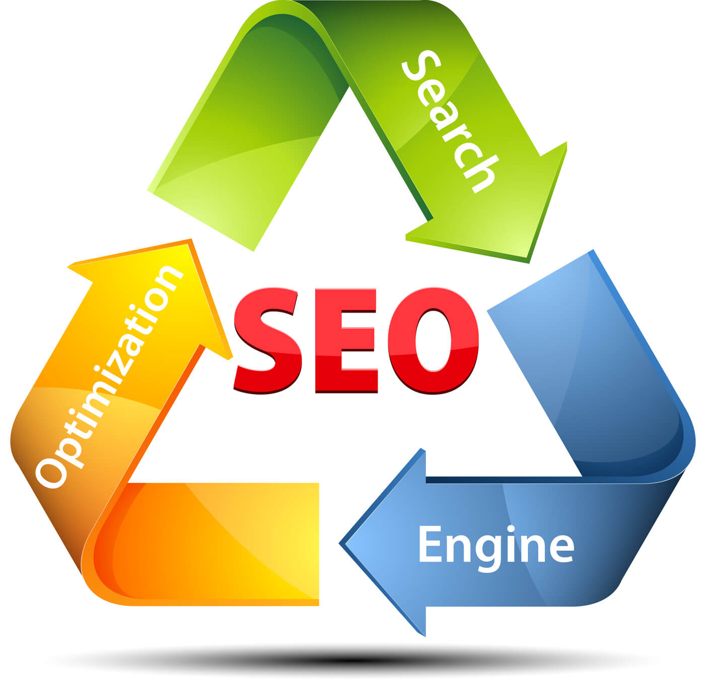SEO Beginners Course