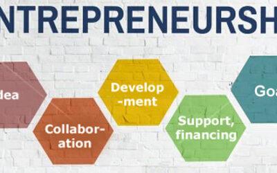 Entrepreneurship Foundation